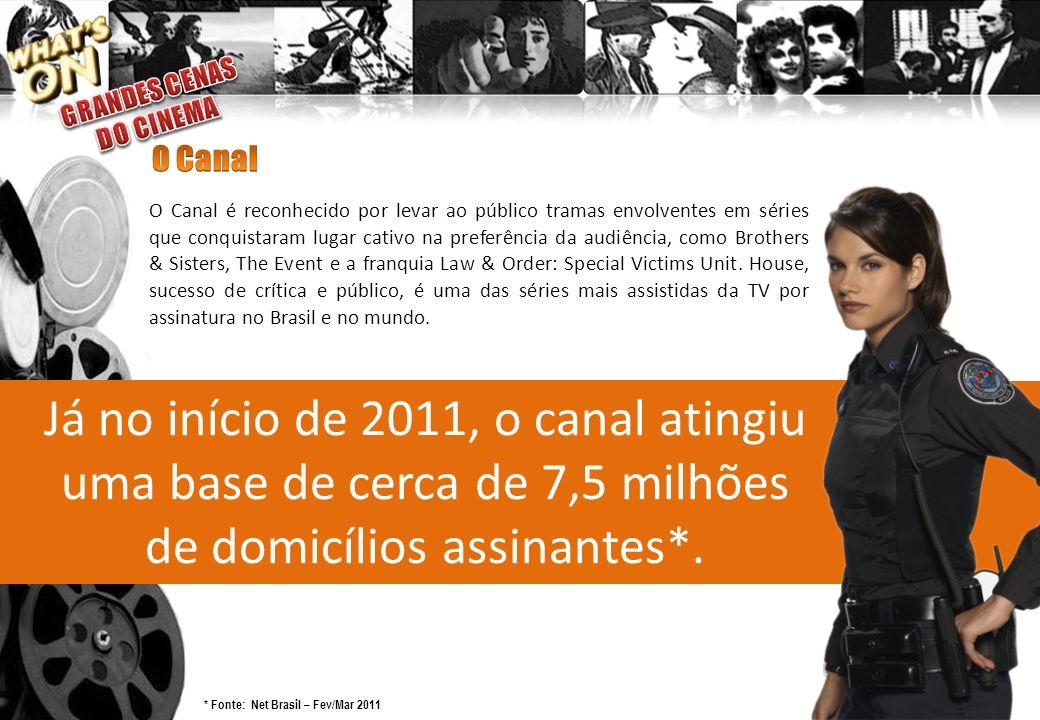 Já no início de 2011, o canal atingiu uma base de cerca de 7,5 milhões de domicílios assinantes*.