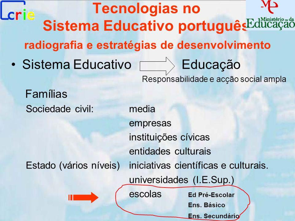 Tecnologias no Sistema Educativo português radiografia e estratégias de desenvolvimento Sistema Educativo Educação Responsabilidade e acção social amp