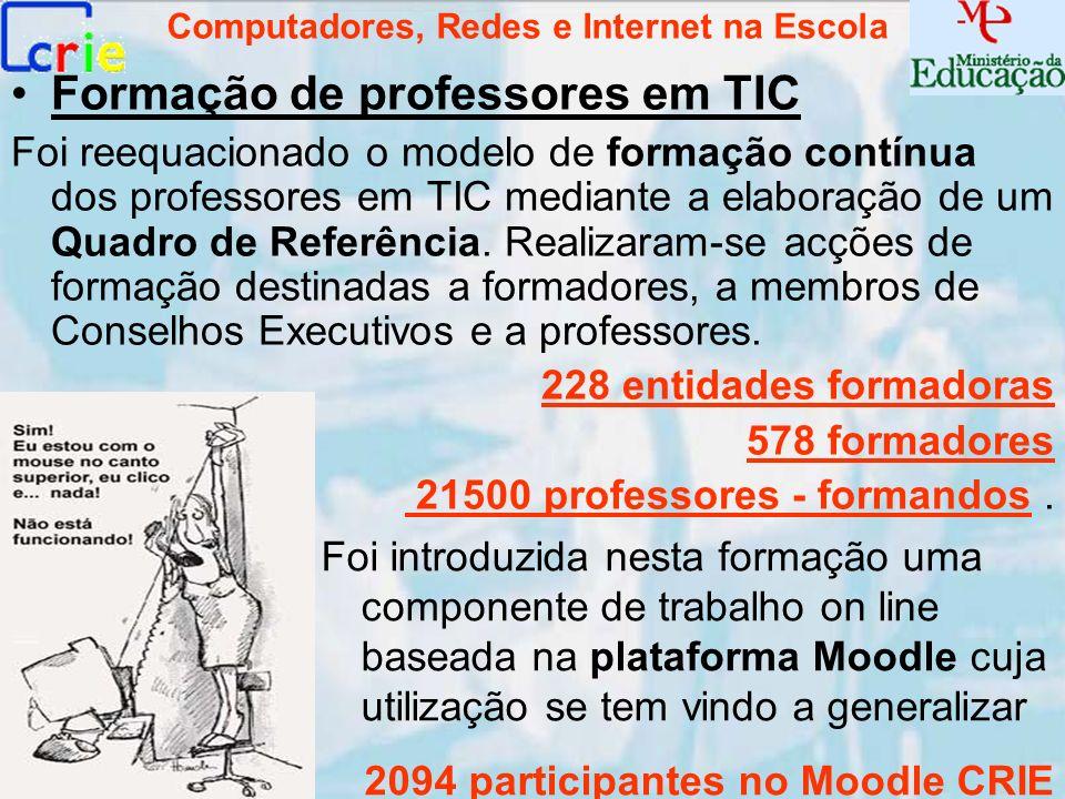 Computadores, Redes e Internet na Escola Formação de professores em TIC Foi reequacionado o modelo de formação contínua dos professores em TIC mediant