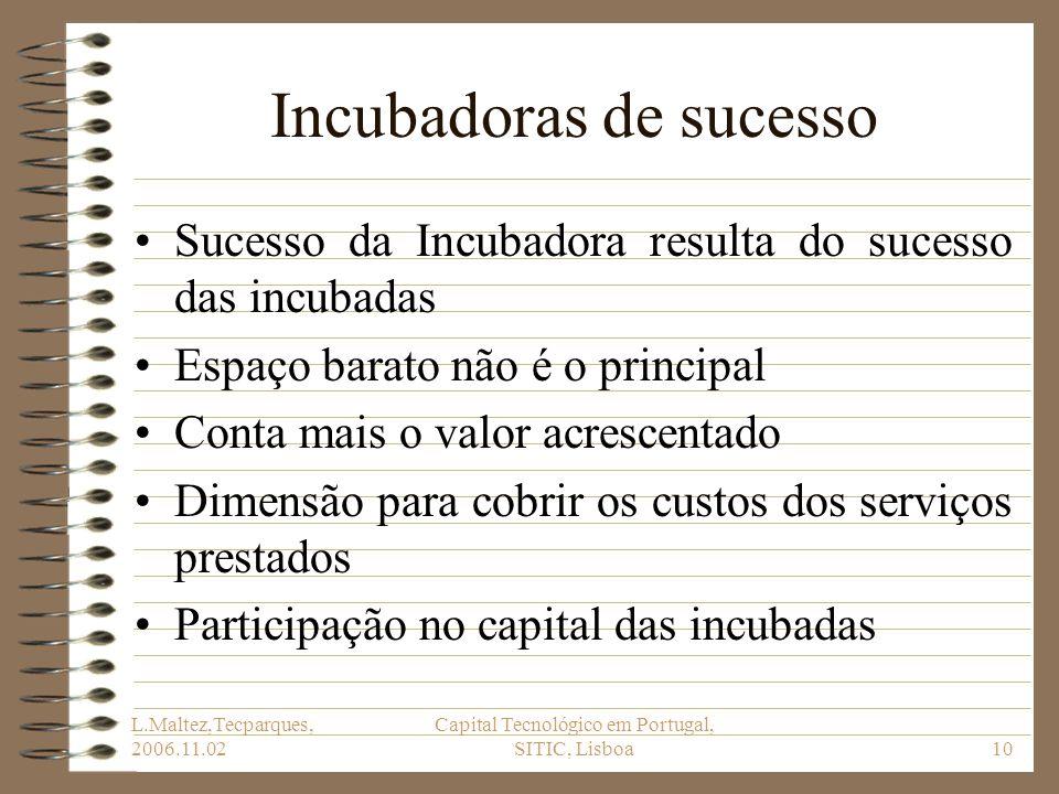 L.Maltez,Tecparques, 2006.11.02 Capital Tecnológico em Portugal, SITIC, Lisboa10 Incubadoras de sucesso Sucesso da Incubadora resulta do sucesso das i