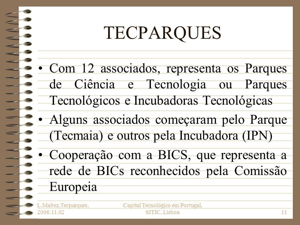 L.Maltez,Tecparques, 2006.11.02 Capital Tecnológico em Portugal, SITIC, Lisboa11 TECPARQUES Com 12 associados, representa os Parques de Ciência e Tecn