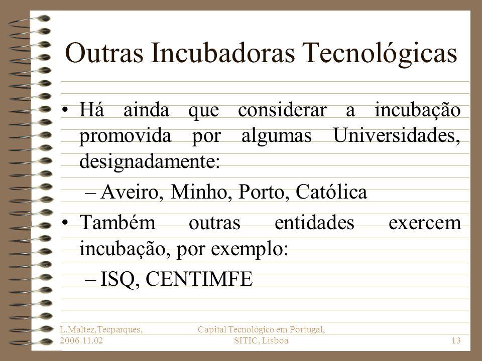 L.Maltez,Tecparques, 2006.11.02 Capital Tecnológico em Portugal, SITIC, Lisboa13 Outras Incubadoras Tecnológicas Há ainda que considerar a incubação p