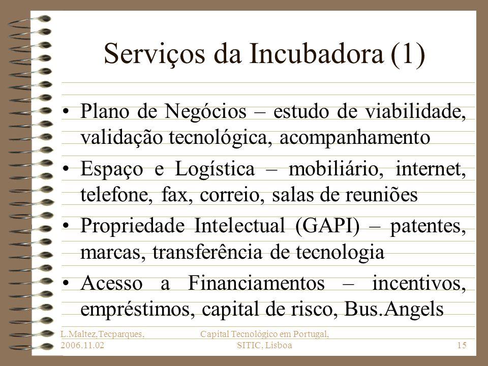 L.Maltez,Tecparques, 2006.11.02 Capital Tecnológico em Portugal, SITIC, Lisboa15 Serviços da Incubadora (1) Plano de Negócios – estudo de viabilidade,