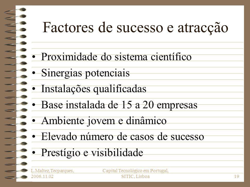L.Maltez,Tecparques, 2006.11.02 Capital Tecnológico em Portugal, SITIC, Lisboa19 Factores de sucesso e atracção Proximidade do sistema científico Sine