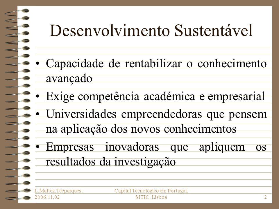L.Maltez,Tecparques, 2006.11.02 Capital Tecnológico em Portugal, SITIC, Lisboa2 Desenvolvimento Sustentável Capacidade de rentabilizar o conhecimento