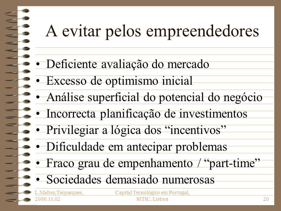L.Maltez,Tecparques, 2006.11.02 Capital Tecnológico em Portugal, SITIC, Lisboa20 A evitar pelos empreendedores Deficiente avaliação do mercado Excesso