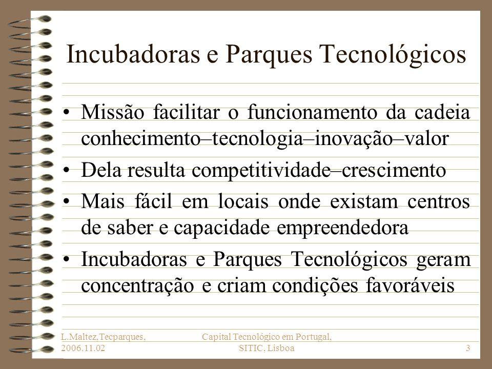 L.Maltez,Tecparques, 2006.11.02 Capital Tecnológico em Portugal, SITIC, Lisboa3 Incubadoras e Parques Tecnológicos Missão facilitar o funcionamento da