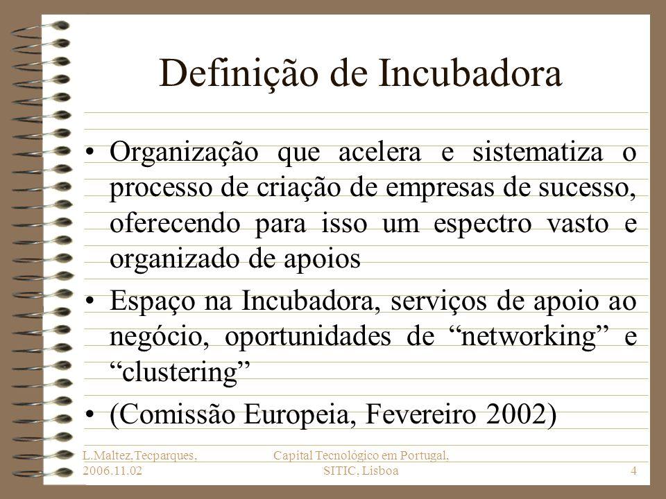 L.Maltez,Tecparques, 2006.11.02 Capital Tecnológico em Portugal, SITIC, Lisboa4 Definição de Incubadora Organização que acelera e sistematiza o proces