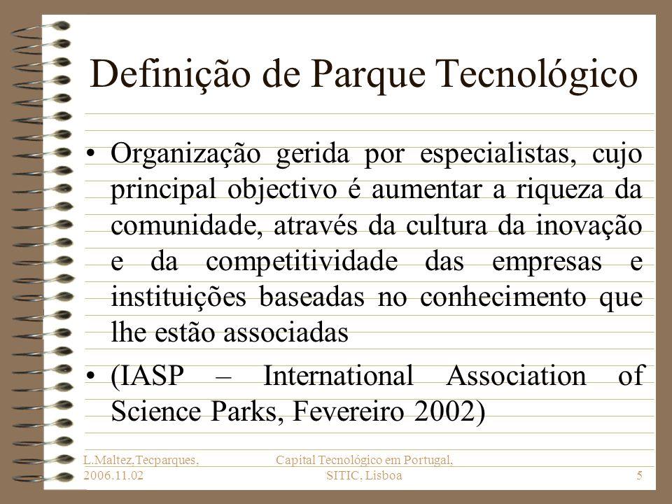 L.Maltez,Tecparques, 2006.11.02 Capital Tecnológico em Portugal, SITIC, Lisboa5 Definição de Parque Tecnológico Organização gerida por especialistas,