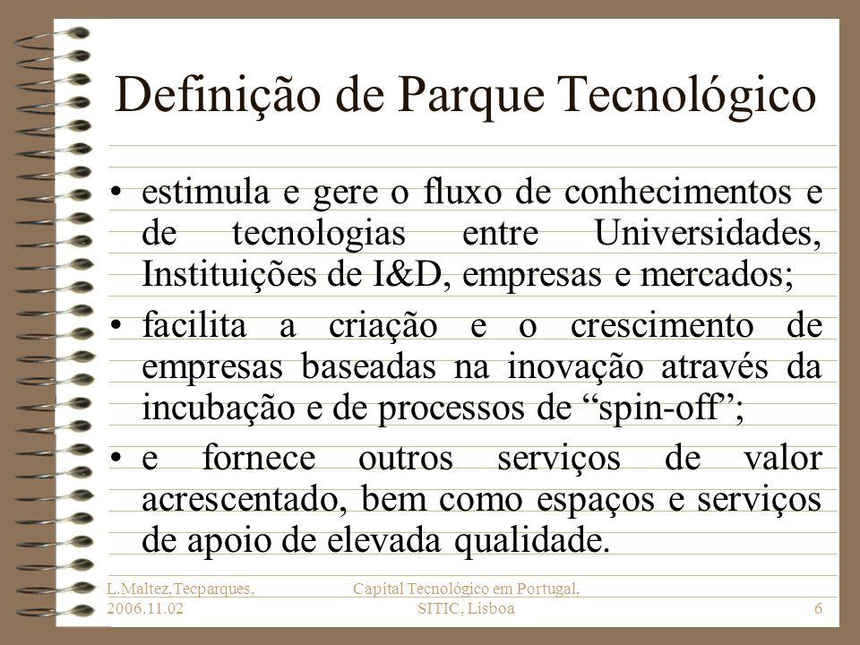 L.Maltez,Tecparques, 2006.11.02 Capital Tecnológico em Portugal, SITIC, Lisboa6 Definição de Parque Tecnológico estimula e gere o fluxo de conheciment
