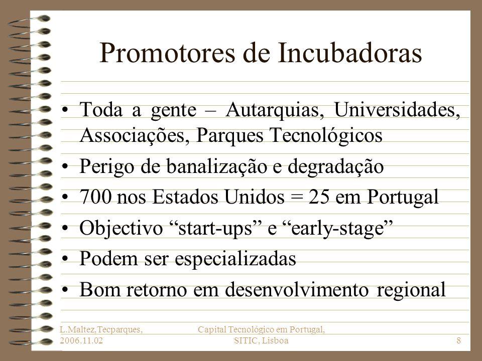 L.Maltez,Tecparques, 2006.11.02 Capital Tecnológico em Portugal, SITIC, Lisboa8 Promotores de Incubadoras Toda a gente – Autarquias, Universidades, As