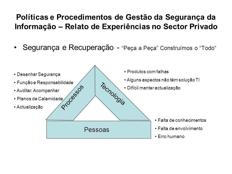 Políticas e Procedimentos de Gestão da Segurança da Informação – Relato de Experiências no Sector Privado Segurança e Recuperação - Peça a Peça Constr