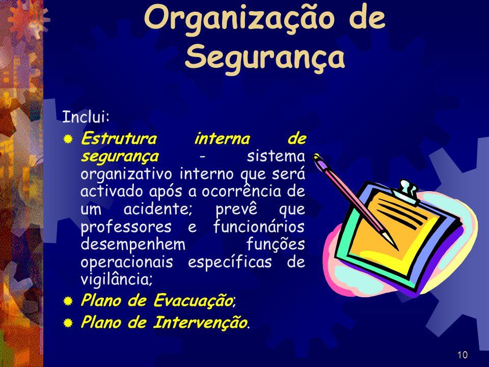 10 Organização de Segurança Inclui: Estrutura interna de segurança - sistema organizativo interno que será activado após a ocorrência de um acidente;