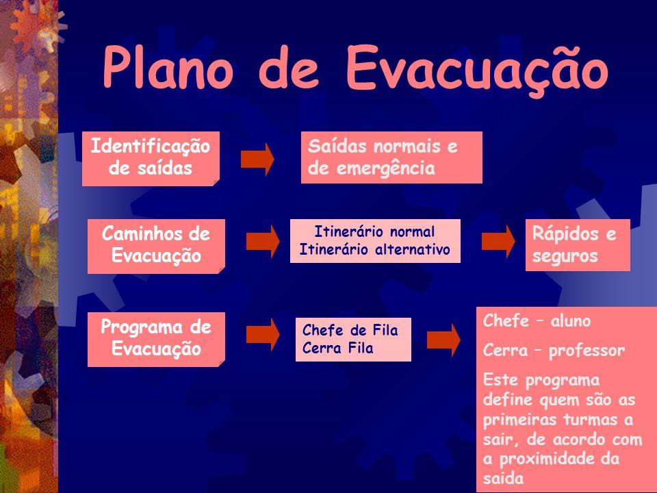 15 Plano de Evacuação Identificação de saídas Saídas normais e de emergência Caminhos de Evacuação Rápidos e seguros Programa de Evacuação Itinerário