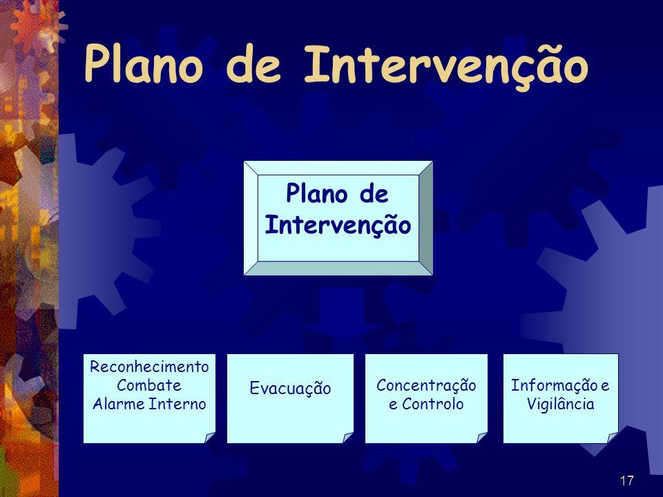17 Plano de Intervenção Reconhecimento Combate Alarme Interno Evacuação Concentração e Controlo Informação e Vigilância