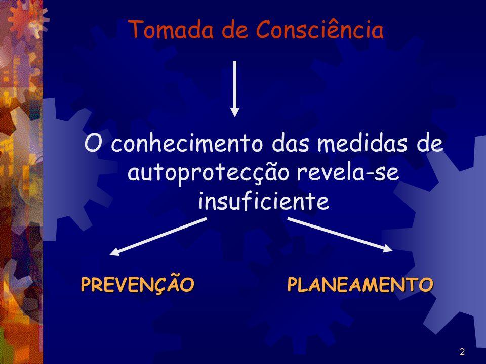 2 Tomada de Consciência O conhecimento das medidas de autoprotecção revela-se insuficiente PREVENÇÃOPLANEAMENTO