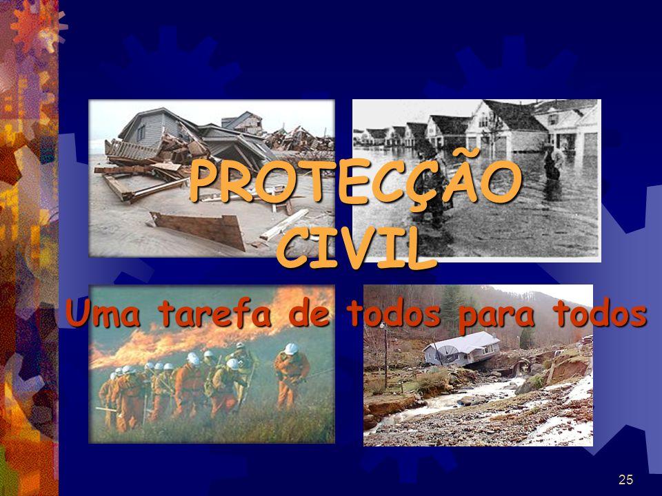 25 PROTECÇÃO CIVIL Uma tarefa de todos para todos