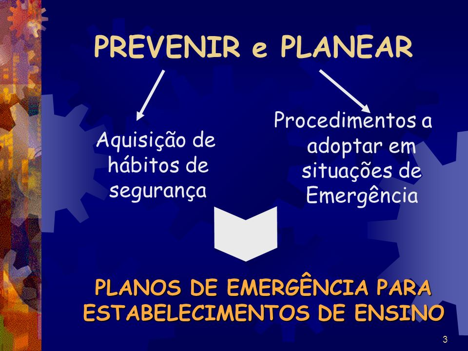 3 PREVENIR e PLANEAR Aquisição de hábitos de segurança Procedimentos a adoptar em situações de Emergência PLANOS DE EMERGÊNCIA PARA ESTABELECIMENTOS D