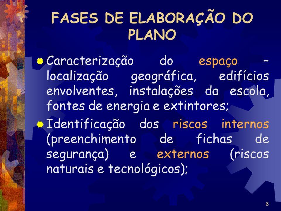 6 FASES DE ELABORAÇÃO DO PLANO Caracterização do espaço – localização geográfica, edifícios envolventes, instalações da escola, fontes de energia e ex
