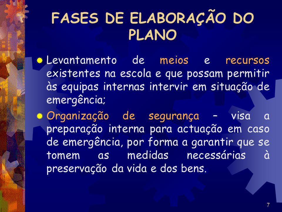 7 Levantamento de meios e recursos existentes na escola e que possam permitir às equipas internas intervir em situação de emergência; Organização de s