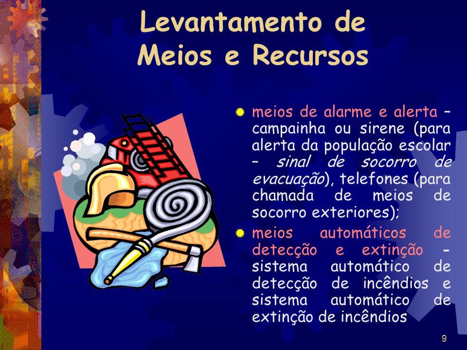 9 meios de alarme e alerta – campainha ou sirene (para alerta da população escolar – sinal de socorro de evacuação), telefones (para chamada de meios