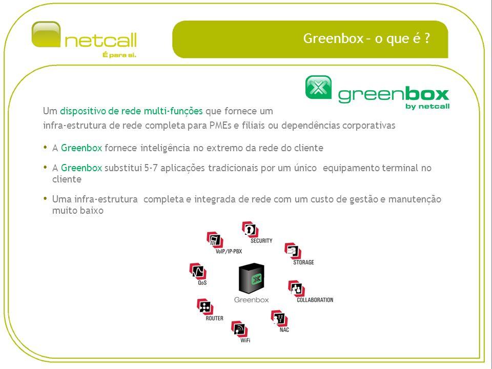 Greenbox – o que é .