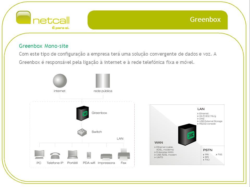 Greenbox Greenbox Mono-site Com este tipo de configuração a empresa terá uma solução convergente de dados e voz.