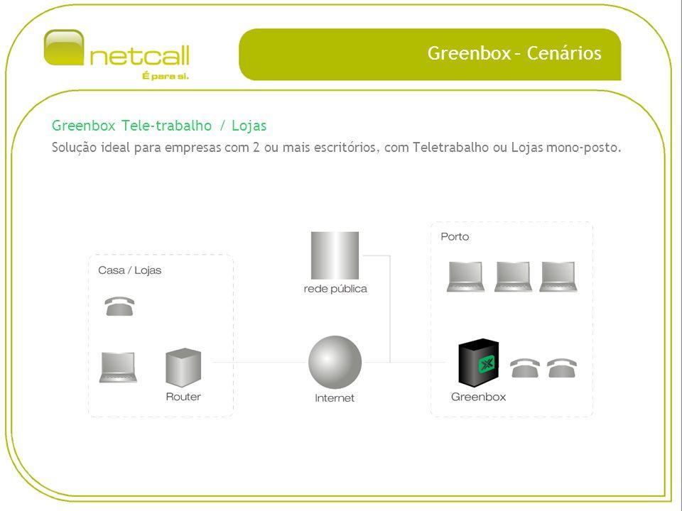 Greenbox – Cenários Greenbox Tele-trabalho / Lojas Solução ideal para empresas com 2 ou mais escritórios, com Teletrabalho ou Lojas mono-posto.