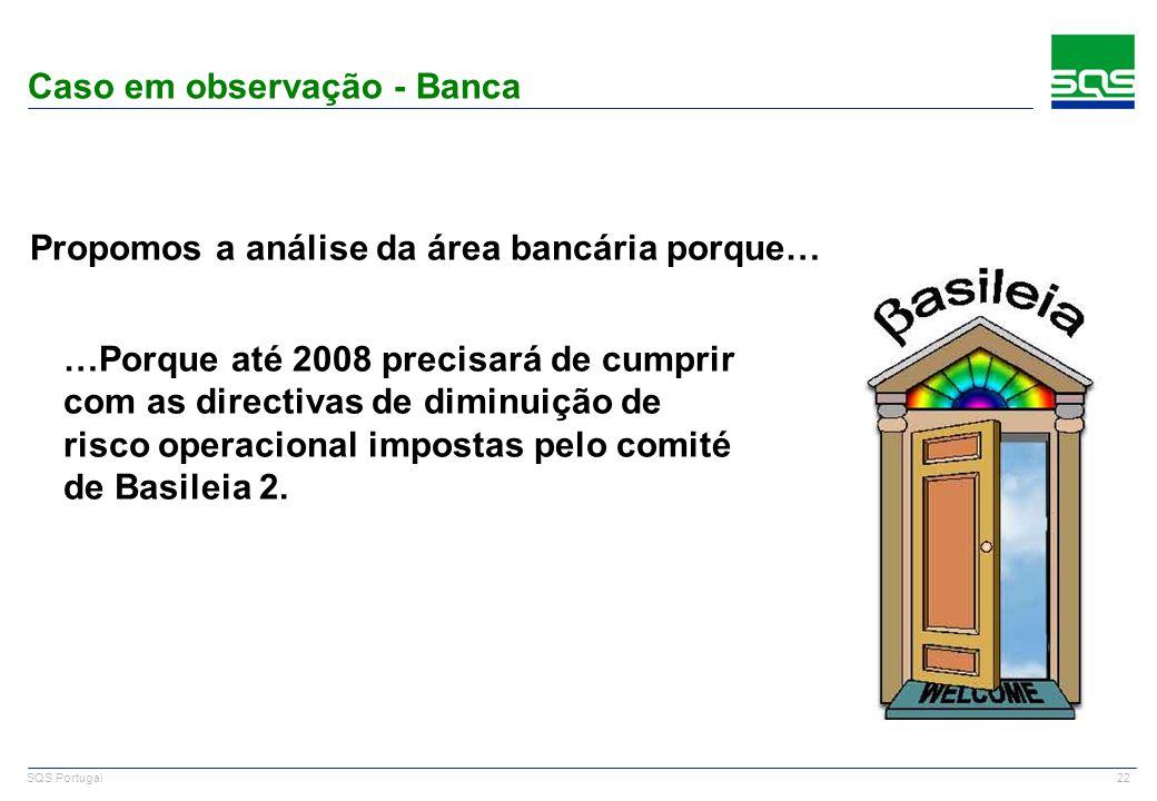 22 SQS Portugal Caso em observação - Banca Propomos a análise da área bancária porque… …Porque até 2008 precisará de cumprir com as directivas de dimi