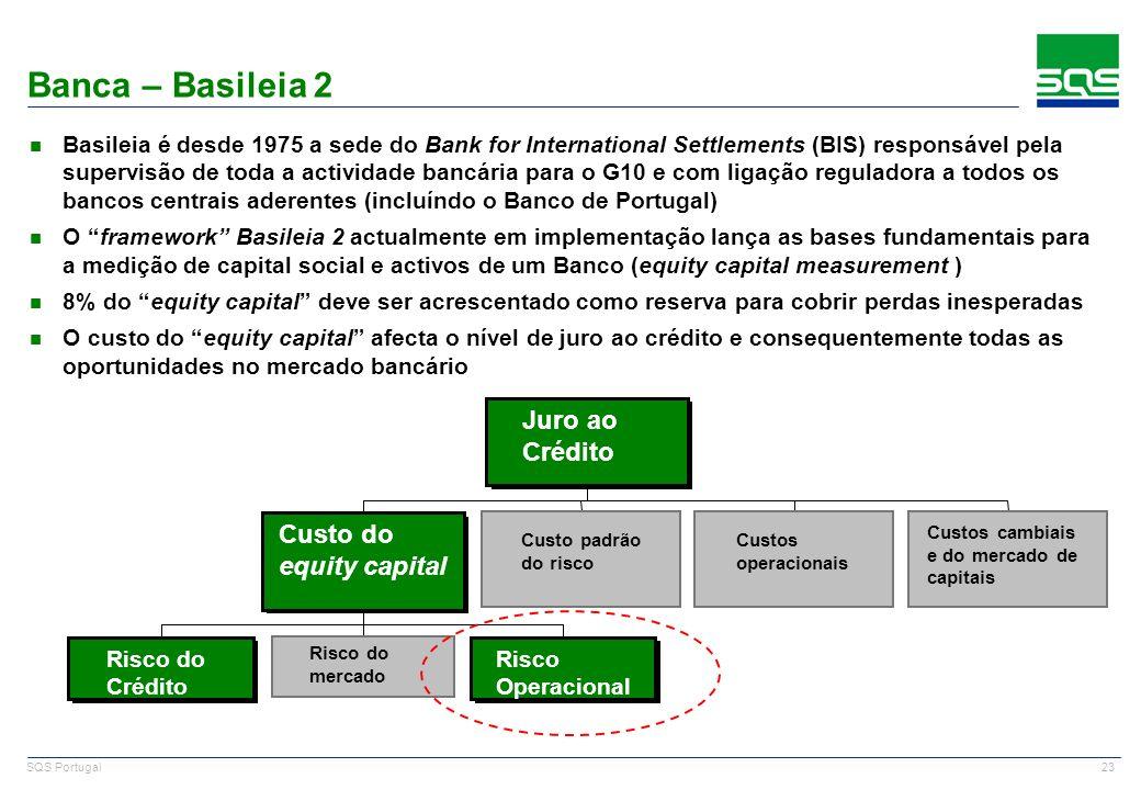 23 SQS Portugal Banca – Basileia 2 n Basileia é desde 1975 a sede do Bank for International Settlements (BIS) responsável pela supervisão de toda a ac
