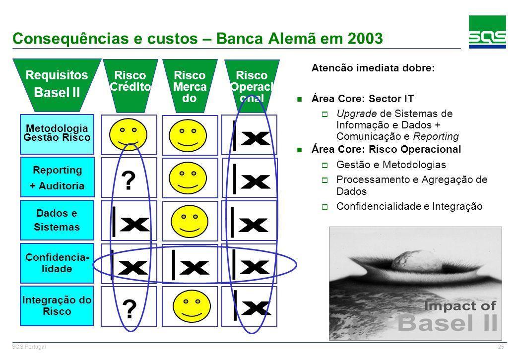 25 SQS Portugal Consequências e custos – Banca Alemã em 2003 Atencão imediata dobre: n Área Core: Sector IT o Upgrade de Sistemas de Informação e Dado