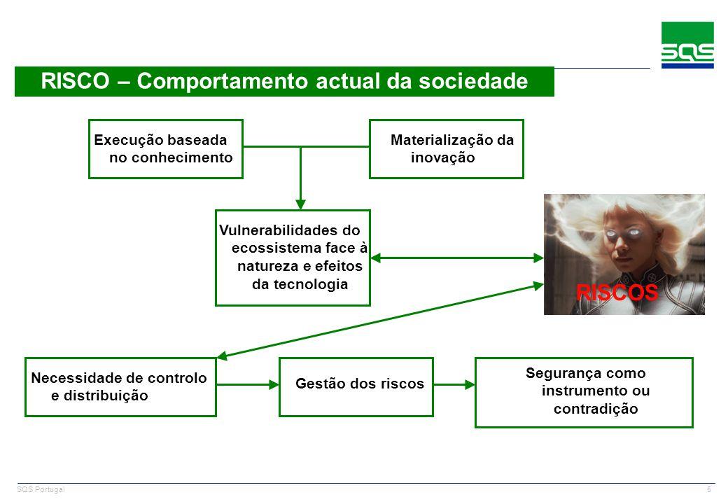 5 SQS Portugal RISCO – Comportamento actual da sociedade Execução baseada no conhecimento Materialização da inovação Vulnerabilidades do ecossistema f