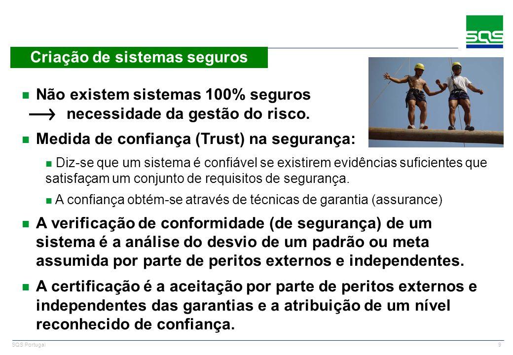 9 SQS Portugal Criação de sistemas seguros n Não existem sistemas 100% seguros necessidade da gestão do risco. n Medida de confiança (Trust) na segura