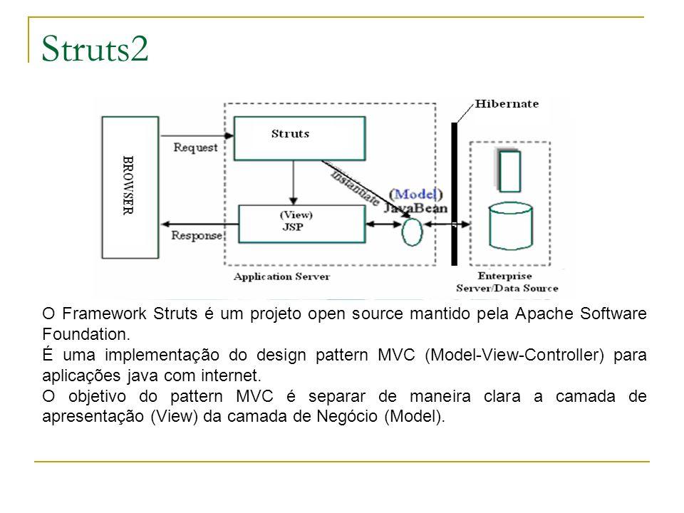 Struts2 O Framework Struts é um projeto open source mantido pela Apache Software Foundation. É uma implementação do design pattern MVC (Model-View-Con
