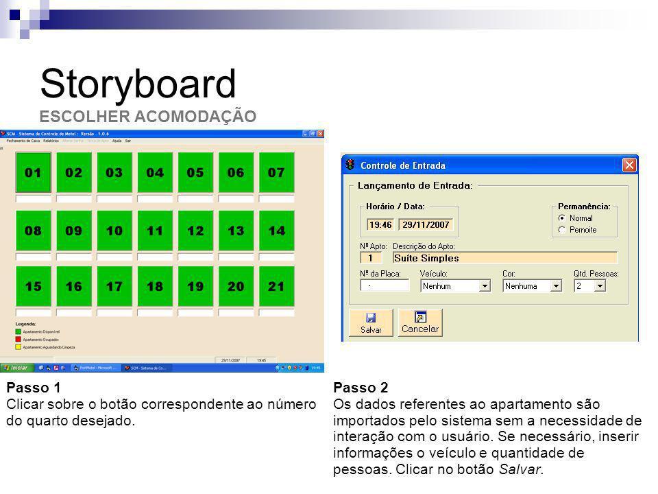 Storyboard ESCOLHER ACOMODAÇÃO Passo 1 Clicar sobre o botão correspondente ao número do quarto desejado. Passo 2 Os dados referentes ao apartamento sã