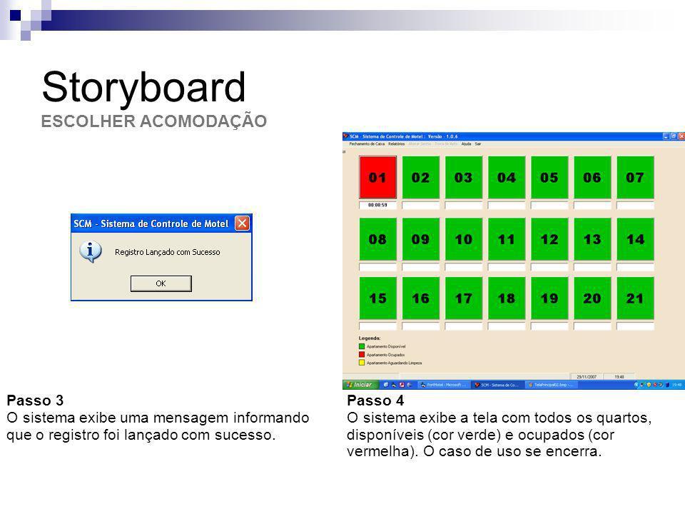 Storyboard ESCOLHER ACOMODAÇÃO Passo 3 O sistema exibe uma mensagem informando que o registro foi lançado com sucesso. Passo 4 O sistema exibe a tela