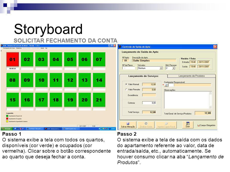 Storyboard SOLICITAR FECHAMENTO DA CONTA Passo 1 O sistema exibe a tela com todos os quartos, disponíveis (cor verde) e ocupados (cor vermelha). Clica