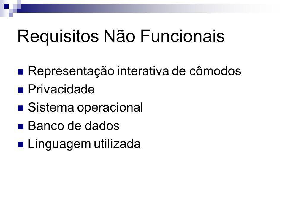 Requisitos Não Funcionais Representação interativa de cômodos Privacidade Sistema operacional Banco de dados Linguagem utilizada