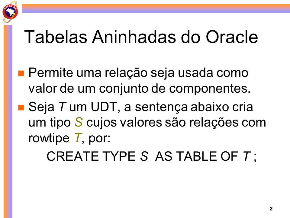 2 Tabelas Aninhadas do Oracle Permite uma relação seja usada como valor de um conjunto de componentes. Seja T um UDT, a sentença abaixo cria um tipo S