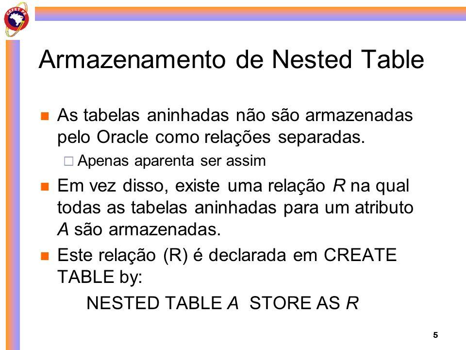6 Armazenamento de Nested Table DEPARTAMENTOS Nome.......Empregados A B CDCD BBCADCDABBCADCDA NESTED_TABLE_ID Values Tabela de Armazenamento - Oracle armazena as linhas de uma nested table em uma tabela separada (tabela de armazenamento) - o oracle usa nested_table_id para relacionar linhas na tabela de armazenamento com a nested table correspondente.