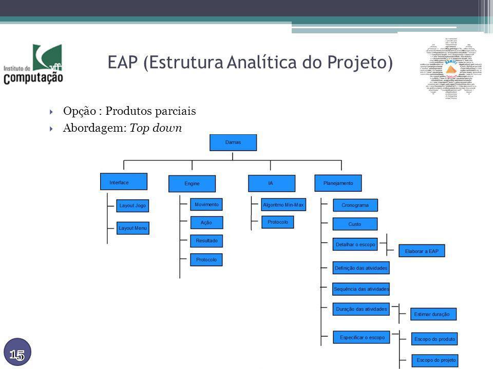 EAP (Estrutura Analítica do Projeto) Opção : Produtos parciais Abordagem: Top down