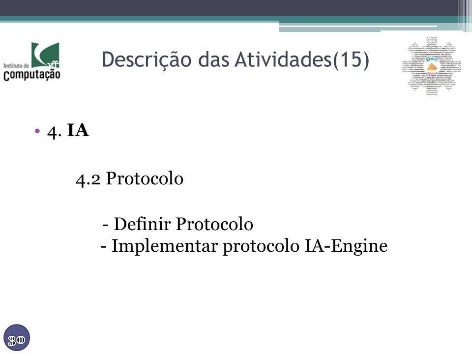 Descrição das Atividades(15) 4. IA 4.2 Protocolo - Definir Protocolo - Implementar protocolo IA-Engine