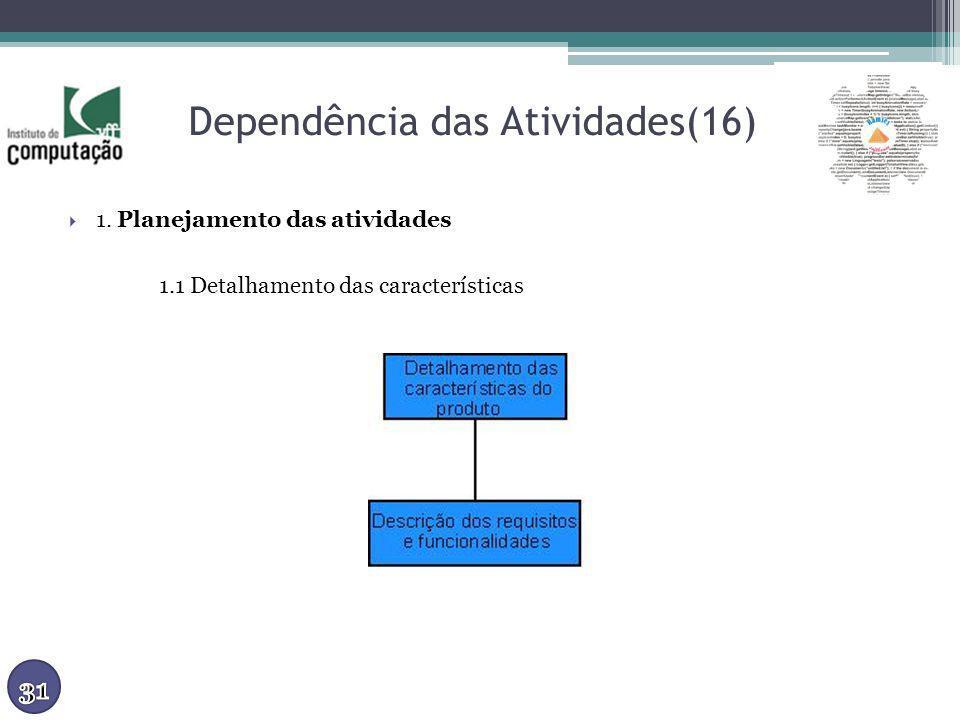 Dependência das Atividades(16) 1. Planejamento das atividades 1.1 Detalhamento das características