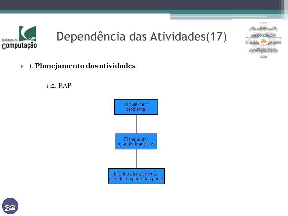 Dependência das Atividades(17) 1. Planejamento das atividades 1.2. EAP