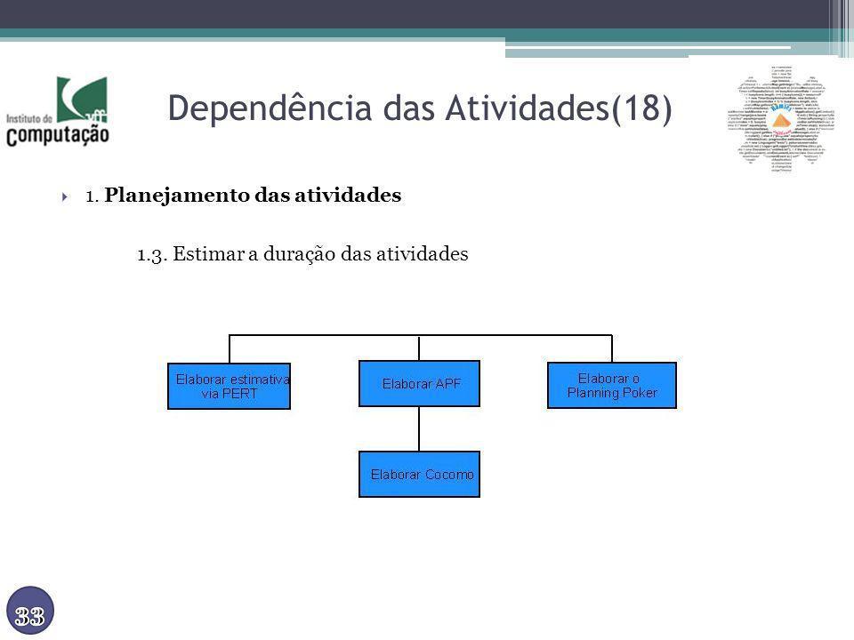Dependência das Atividades(18) 1. Planejamento das atividades 1.3. Estimar a duração das atividades
