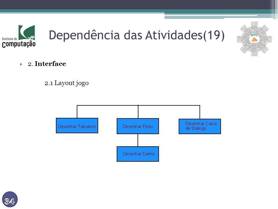 Dependência das Atividades(19) 2. Interface 2.1 Layout jogo