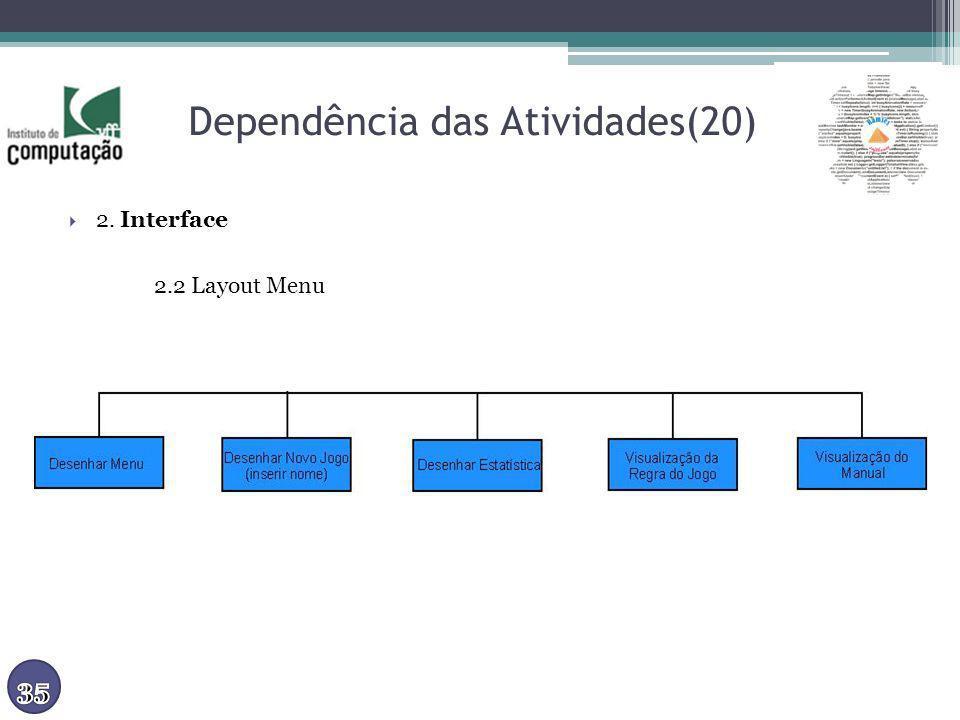 Dependência das Atividades(20) 2. Interface 2.2 Layout Menu