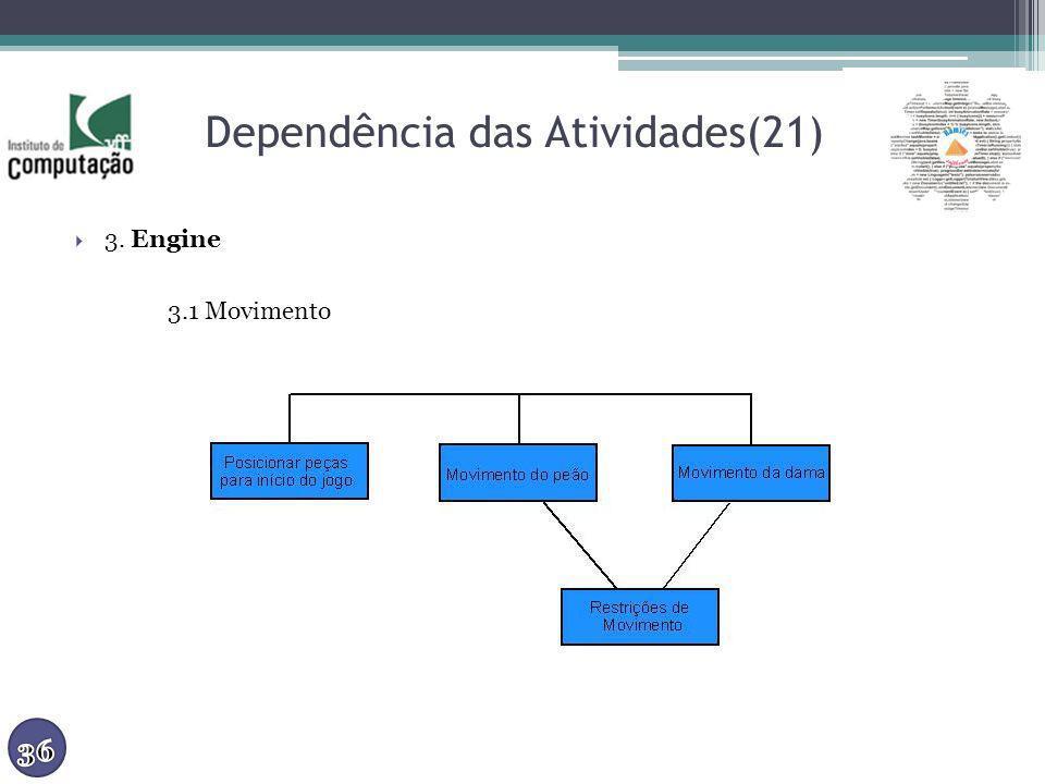 Dependência das Atividades(21) 3. Engine 3.1 Movimento