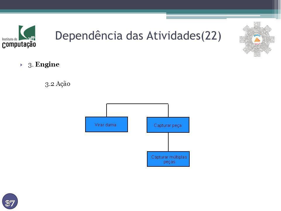 Dependência das Atividades(22) 3. Engine 3.2 Ação