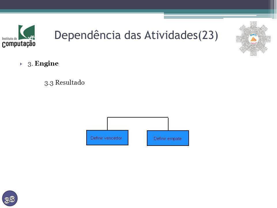 Dependência das Atividades(23) 3. Engine 3.3 Resultado